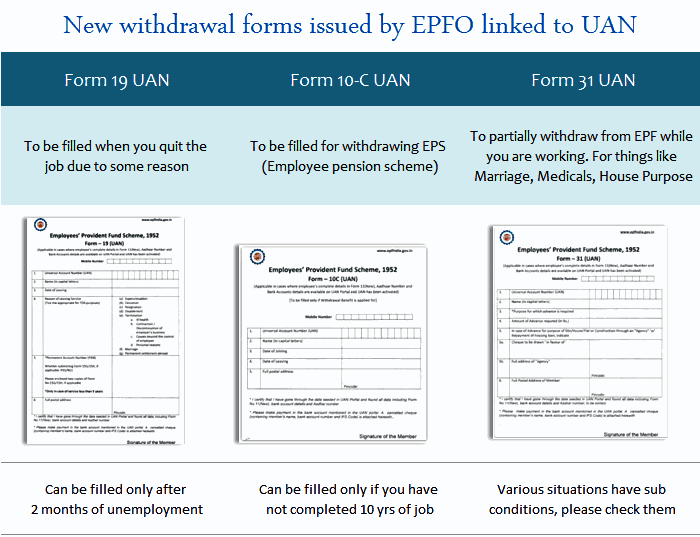 epf withdrawal form